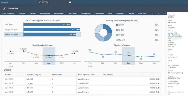Provide your sales reps with an Account 360 Dashboard, Acorel