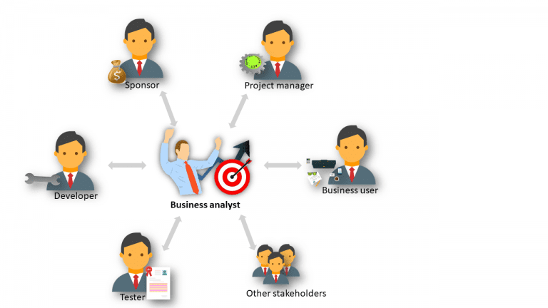 , Driving your customer experience with the business analyst, Acorel