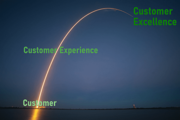 , From Customer Experience to Customer Excellence, Acorel
