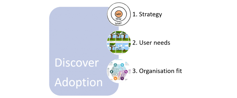 , Discover – Adoption: Are you fit for the digital transformation?, Acorel