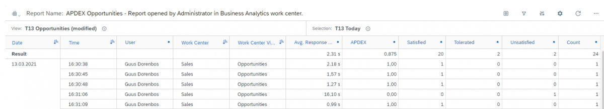 , Measuring system performance in SAP Cloud for Customer, Acorel