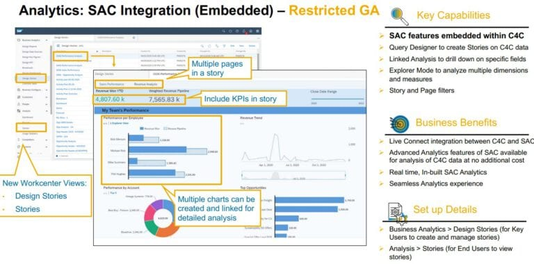 , What's new in SAP Cloud for Customer 2011 Release, Acorel