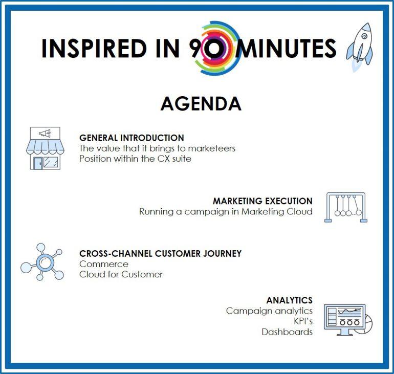 Agenda Webinar SAP Marketing Cloud 2020