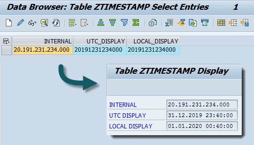 Easy handling of time zones and time stamps, Acorel