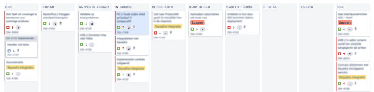 , Developer? Do you use Scrum and Jira? Check this Jira workflow + boards, Acorel