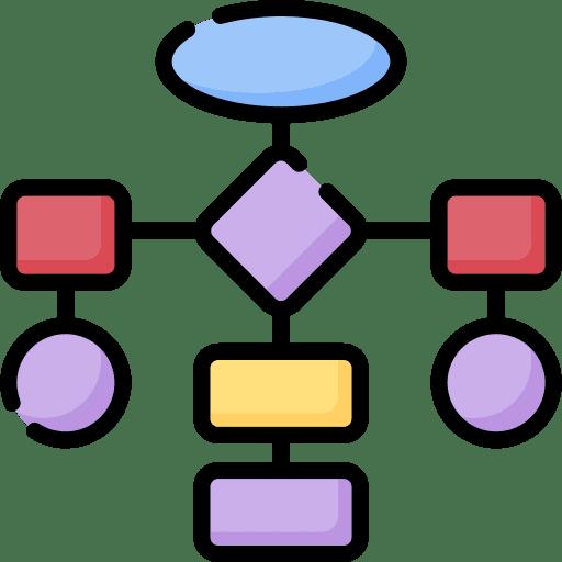 , SAP User Adoption for incidental users, Acorel