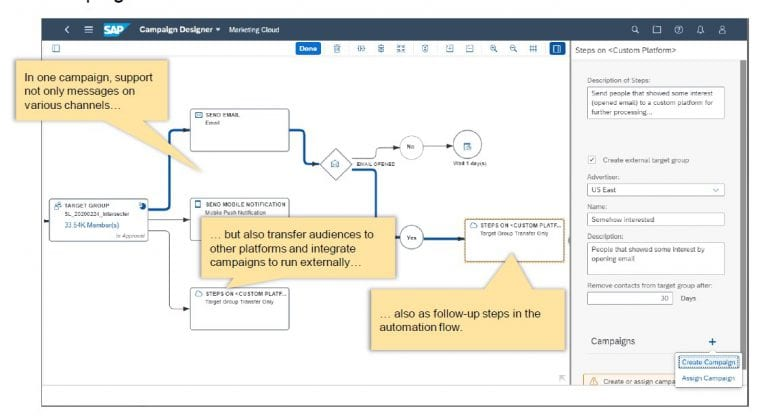 , What's new in SAP Marketing Cloud 20.05?, Acorel